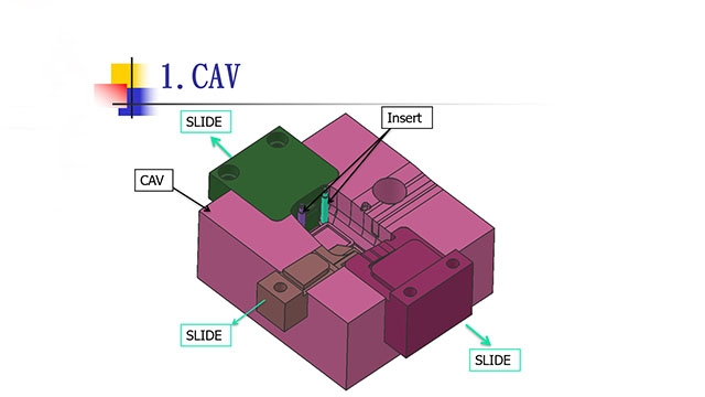 CAV Analysis Molding Tools - Cambus Corporation